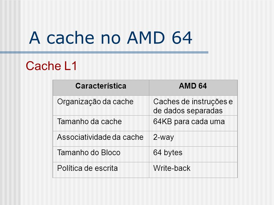 A cache no AMD 64 Cache L1 Característica AMD 64 Organização da cache