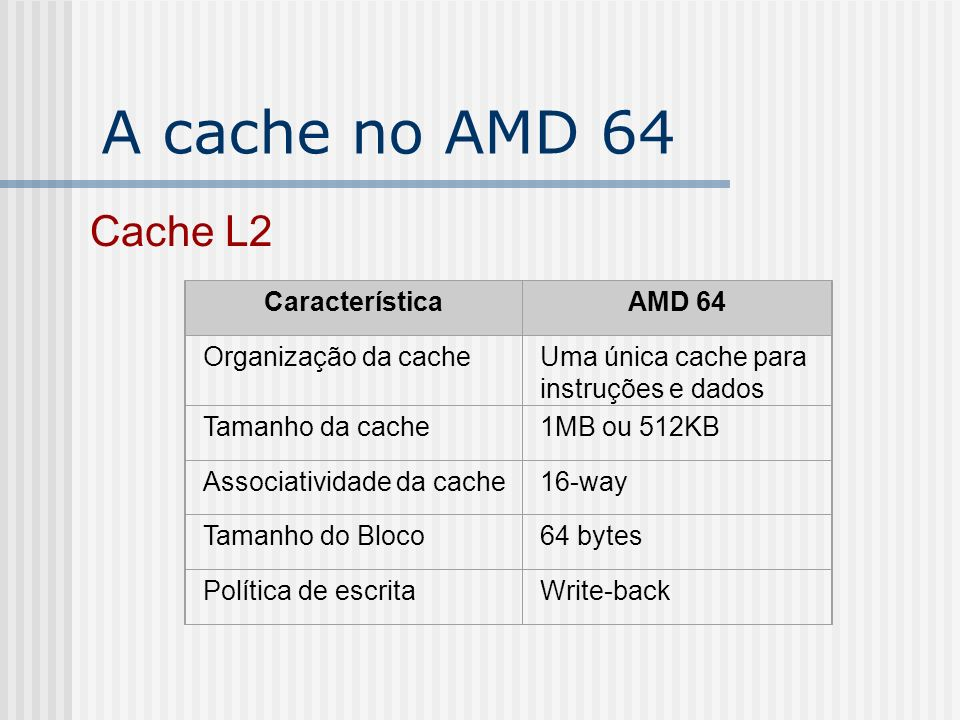 A cache no AMD 64 Cache L2 Característica AMD 64 Organização da cache