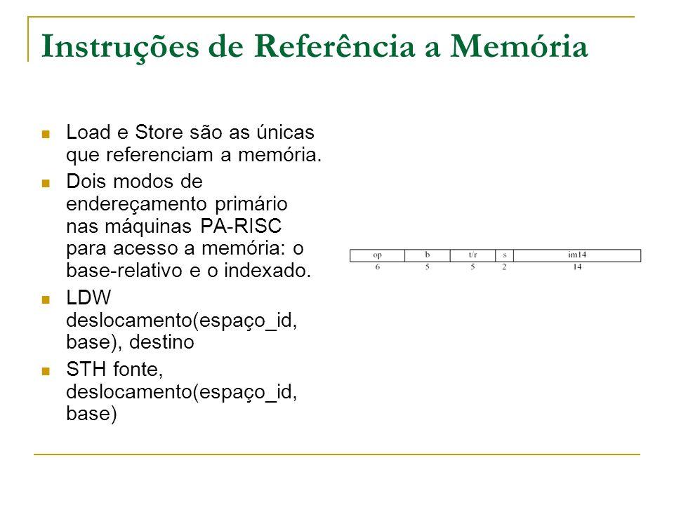 Instruções de Referência a Memória