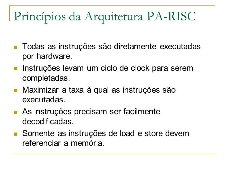 Princípios da Arquitetura PA-RISC