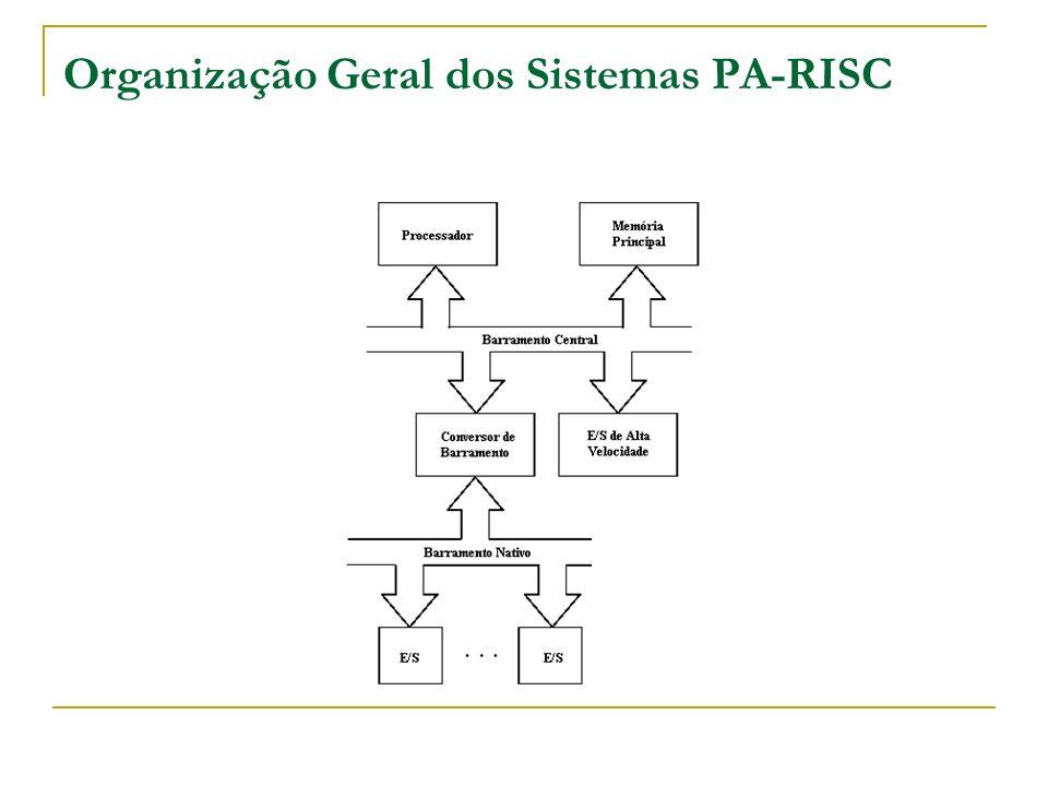 Organização Geral dos Sistemas PA-RISC