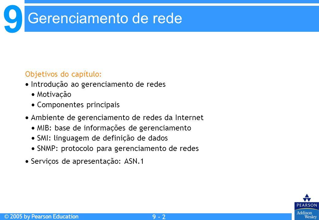 Gerenciamento de rede Objetivos do capítulo: