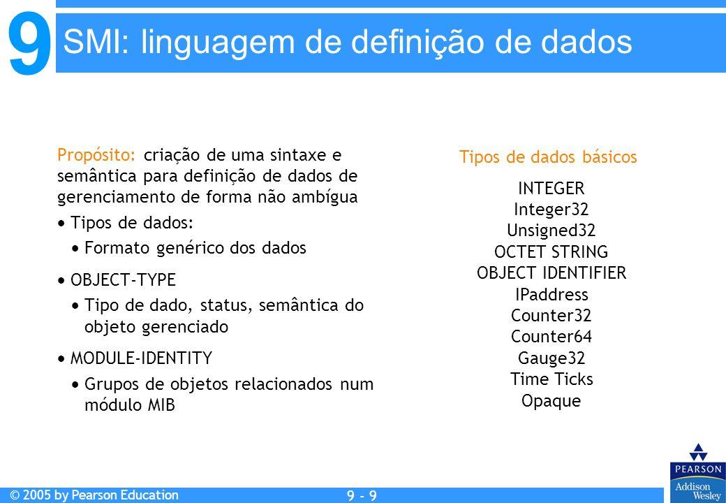 SMI: linguagem de definição de dados