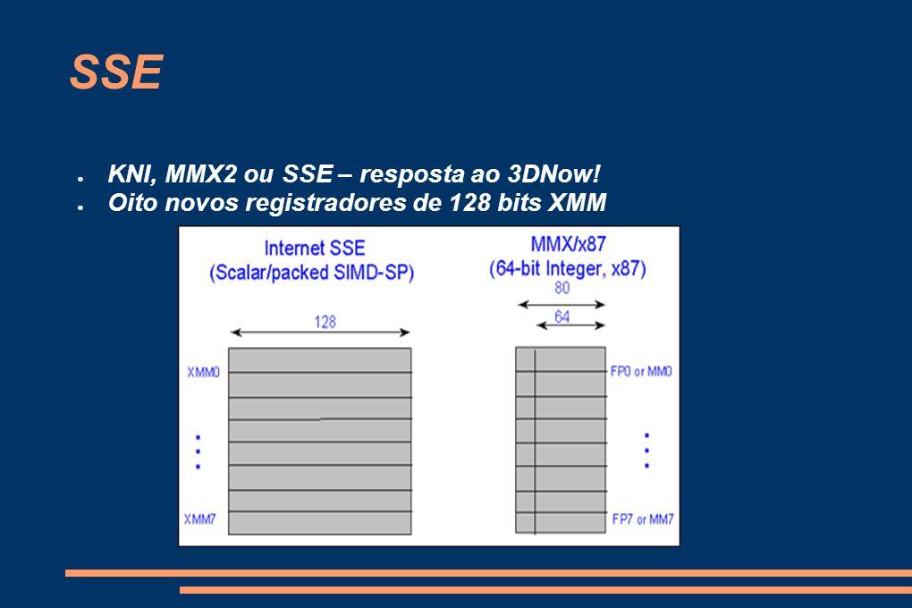 SSE KNI, MMX2 ou SSE – resposta ao 3DNow!