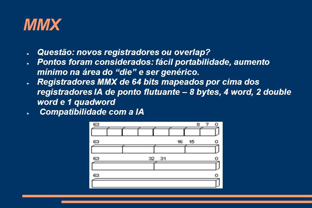 MMX Questão: novos registradores ou overlap