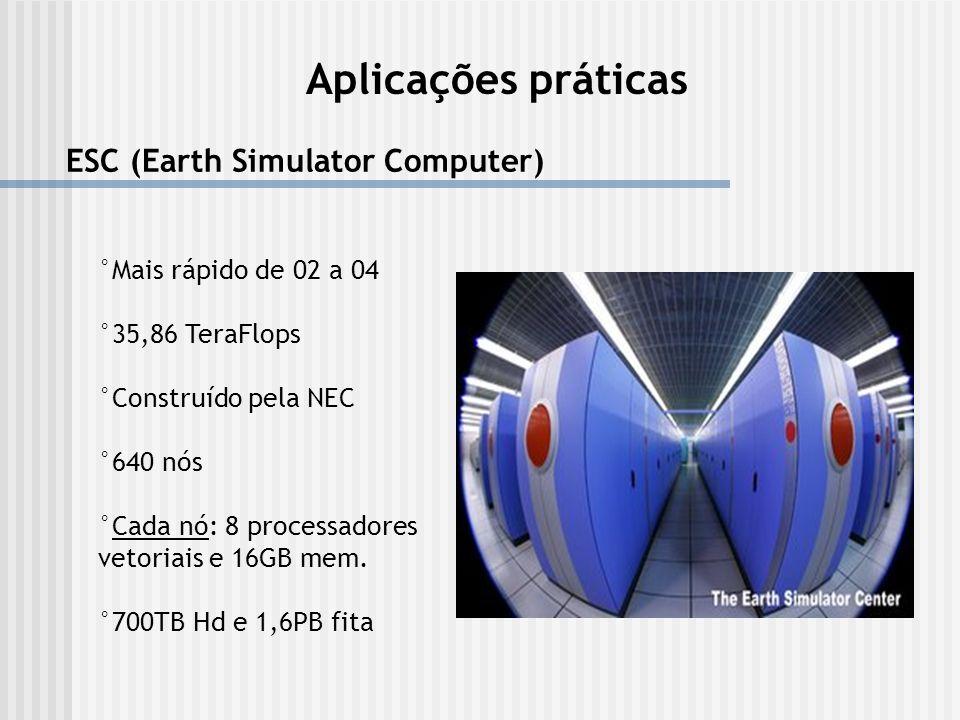 Aplicações práticas ESC (Earth Simulator Computer)