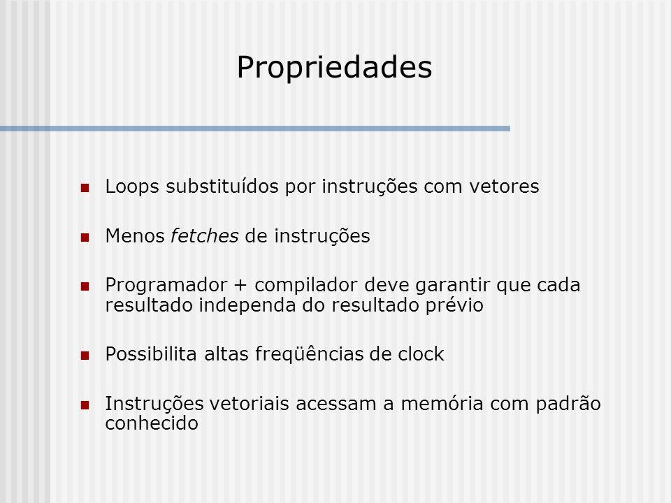 Propriedades Loops substituídos por instruções com vetores