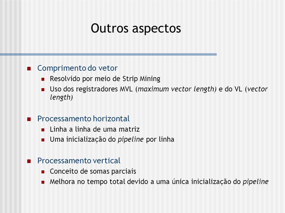 Outros aspectos Comprimento do vetor Processamento horizontal
