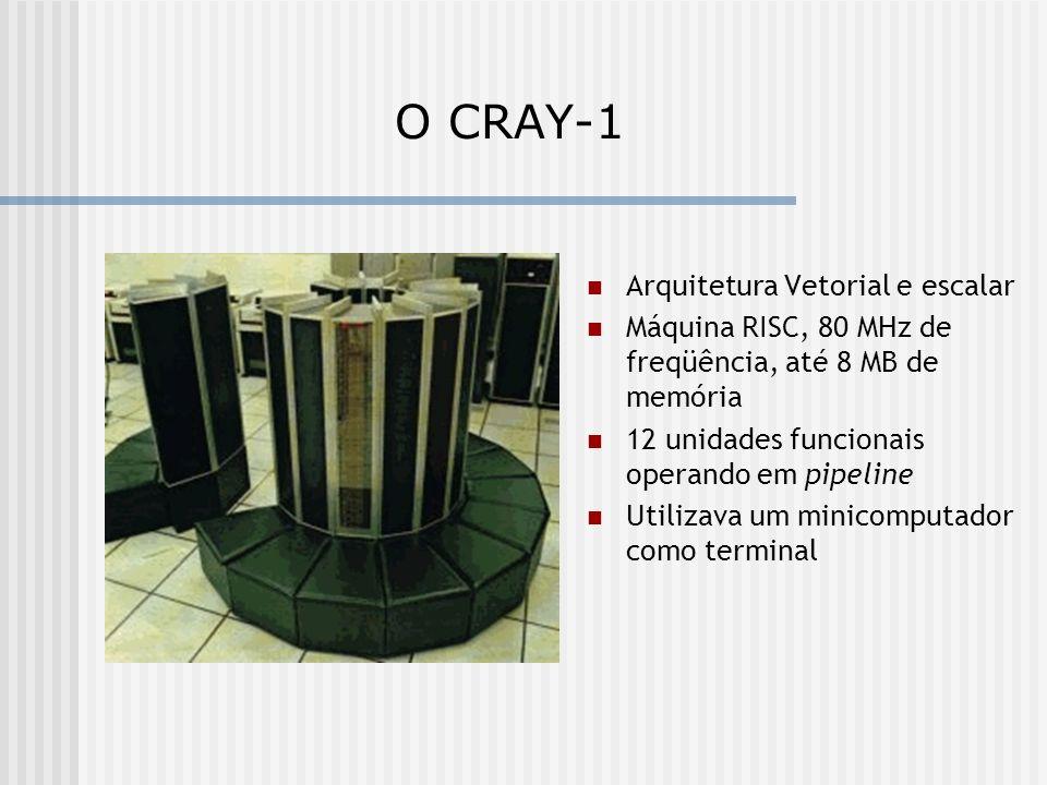 O CRAY-1 Arquitetura Vetorial e escalar