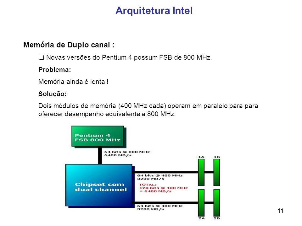 Arquitetura Intel Memória de Duplo canal :