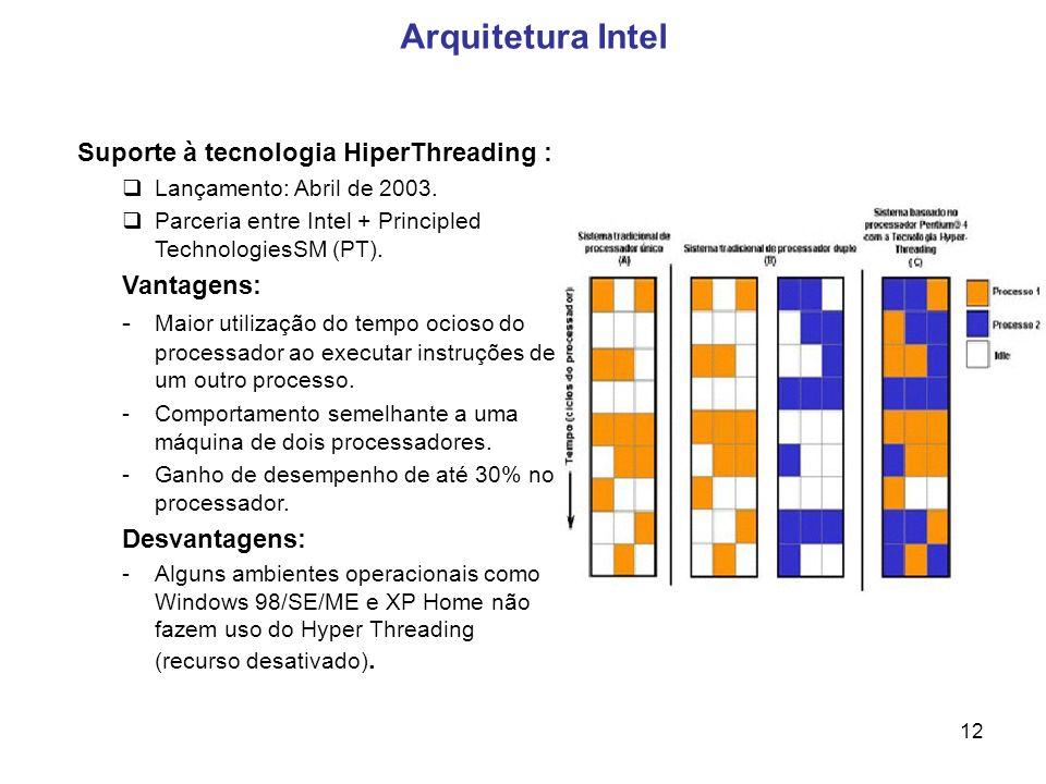 Arquitetura Intel Suporte à tecnologia HiperThreading : Vantagens: