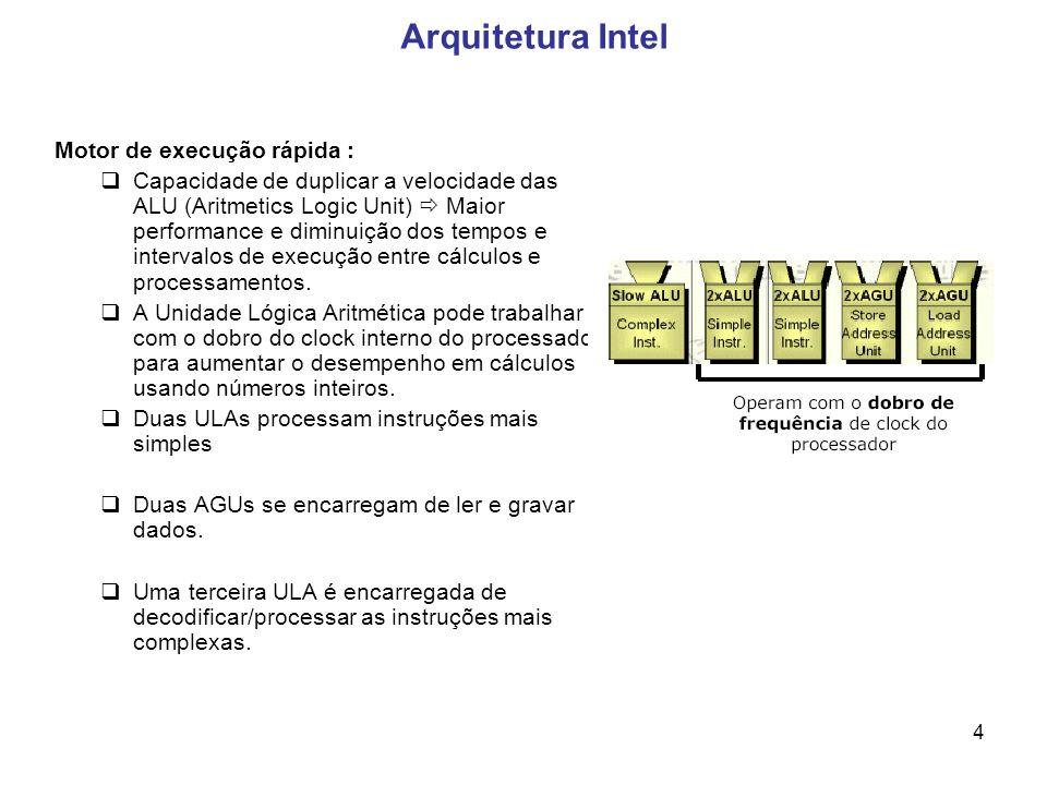 Arquitetura Intel Motor de execução rápida :