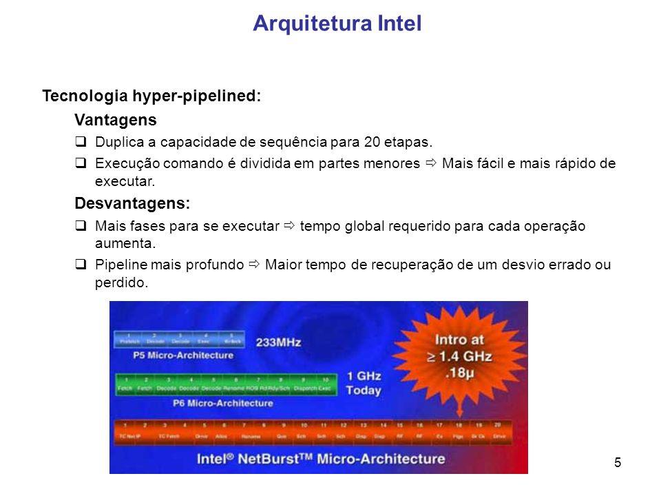 Arquitetura Intel Tecnologia hyper-pipelined: Vantagens Desvantagens: