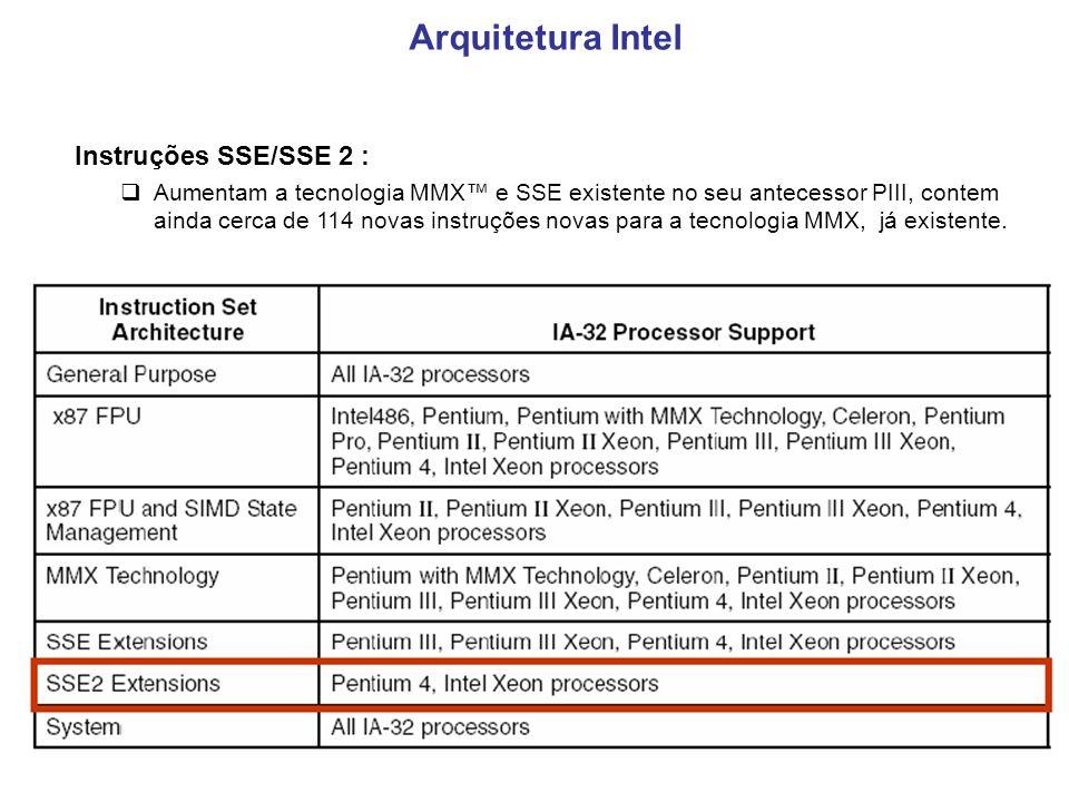 Arquitetura Intel Instruções SSE/SSE 2 :