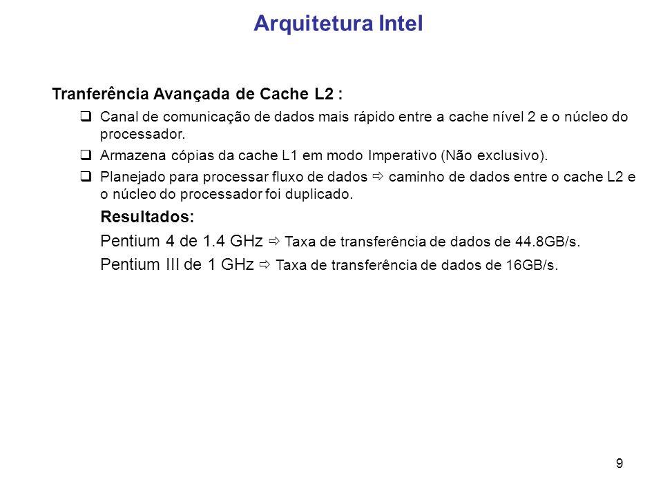 Arquitetura Intel Tranferência Avançada de Cache L2 : Resultados: