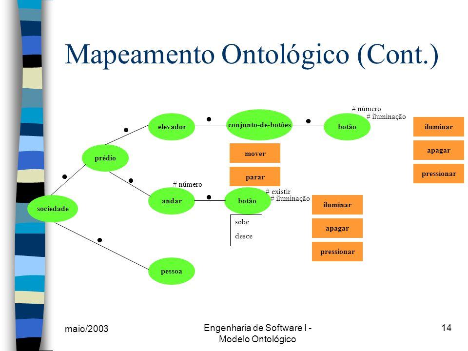 Mapeamento Ontológico (Cont.)