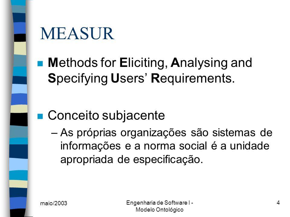 Engenharia de Software I - Modelo Ontológico