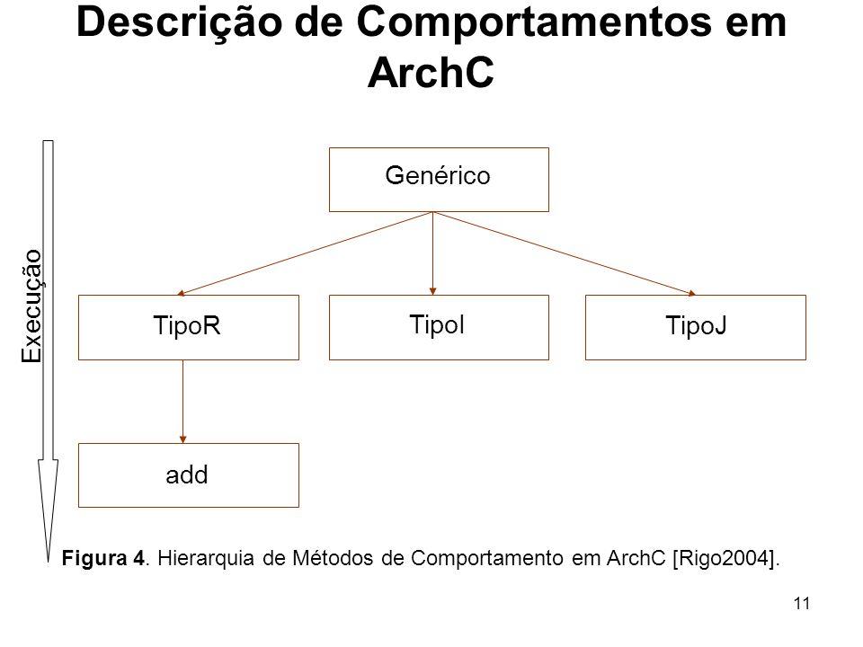 Descrição de Comportamentos em ArchC