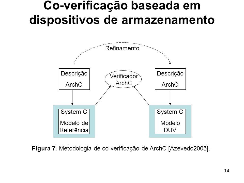 Co-verificação baseada em dispositivos de armazenamento