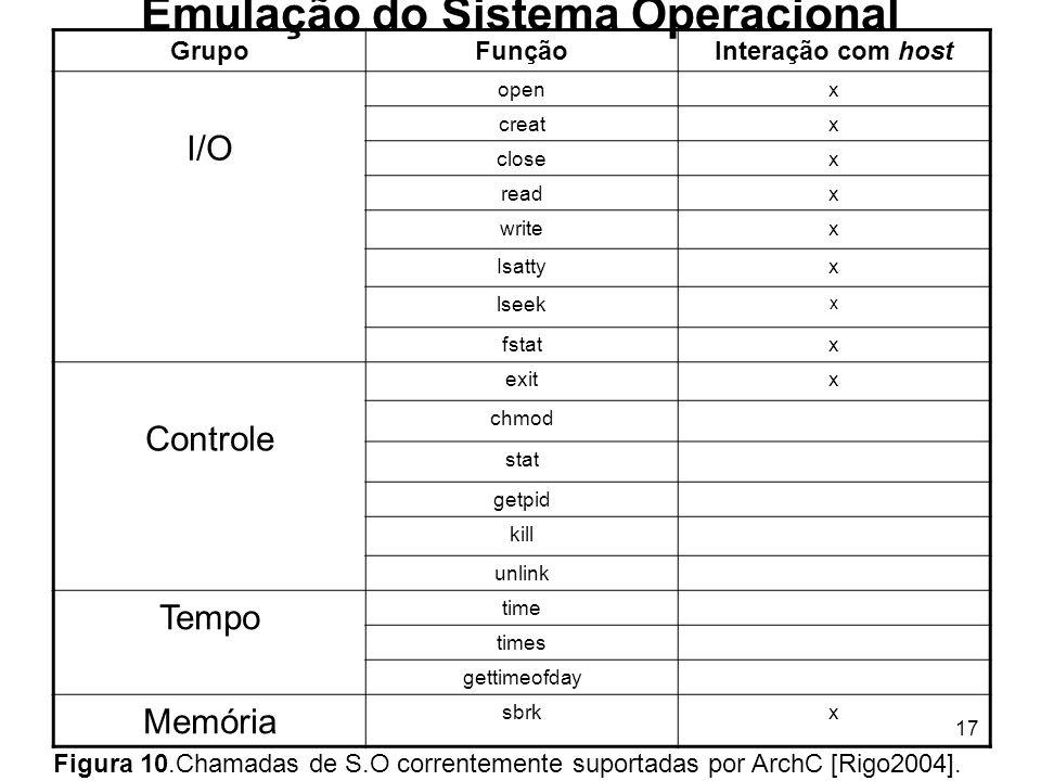 Emulação do Sistema Operacional