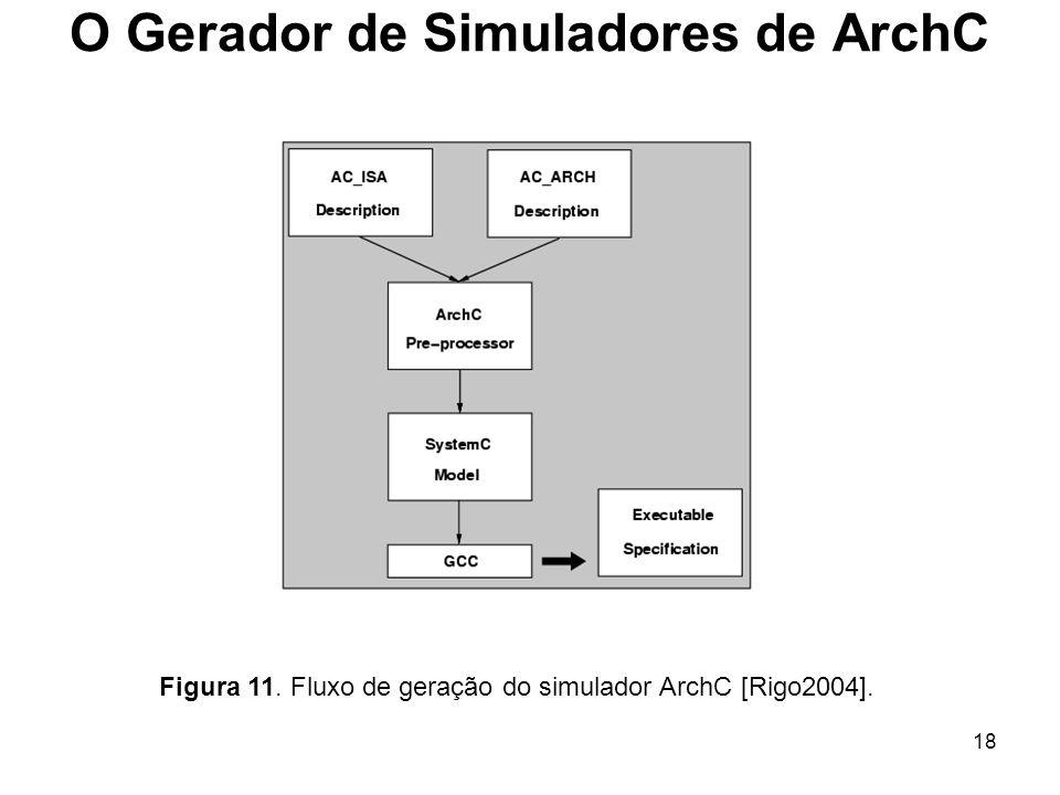 O Gerador de Simuladores de ArchC