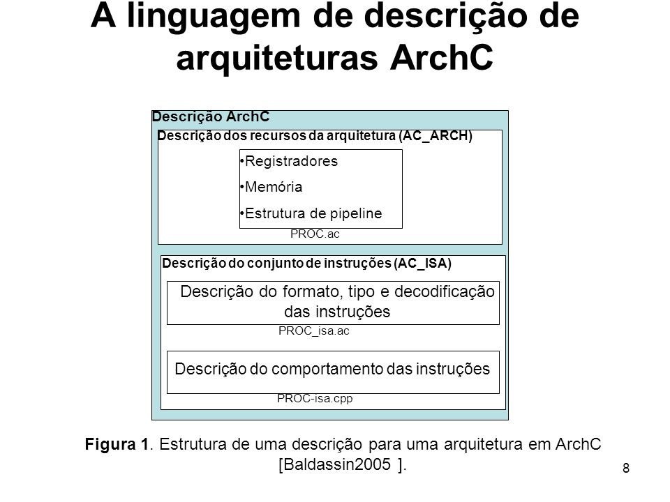 A linguagem de descrição de arquiteturas ArchC