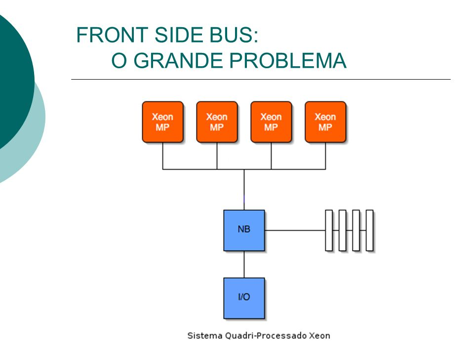 FRONT SIDE BUS: O GRANDE PROBLEMA