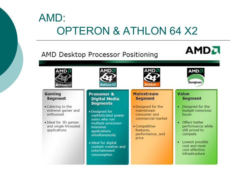 AMD: OPTERON & ATHLON 64 X2