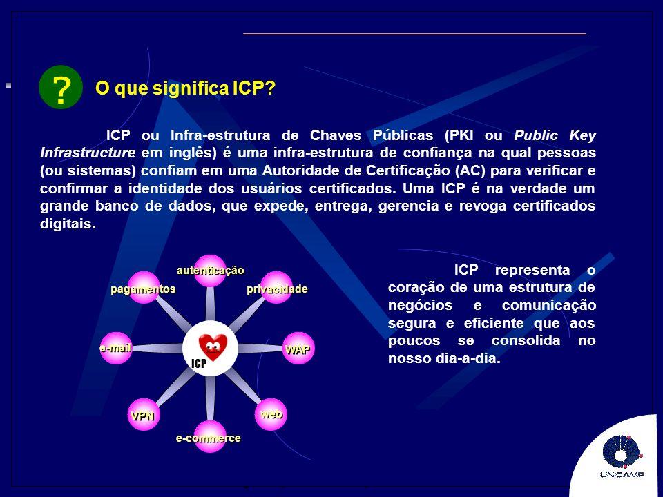 O que significa ICP