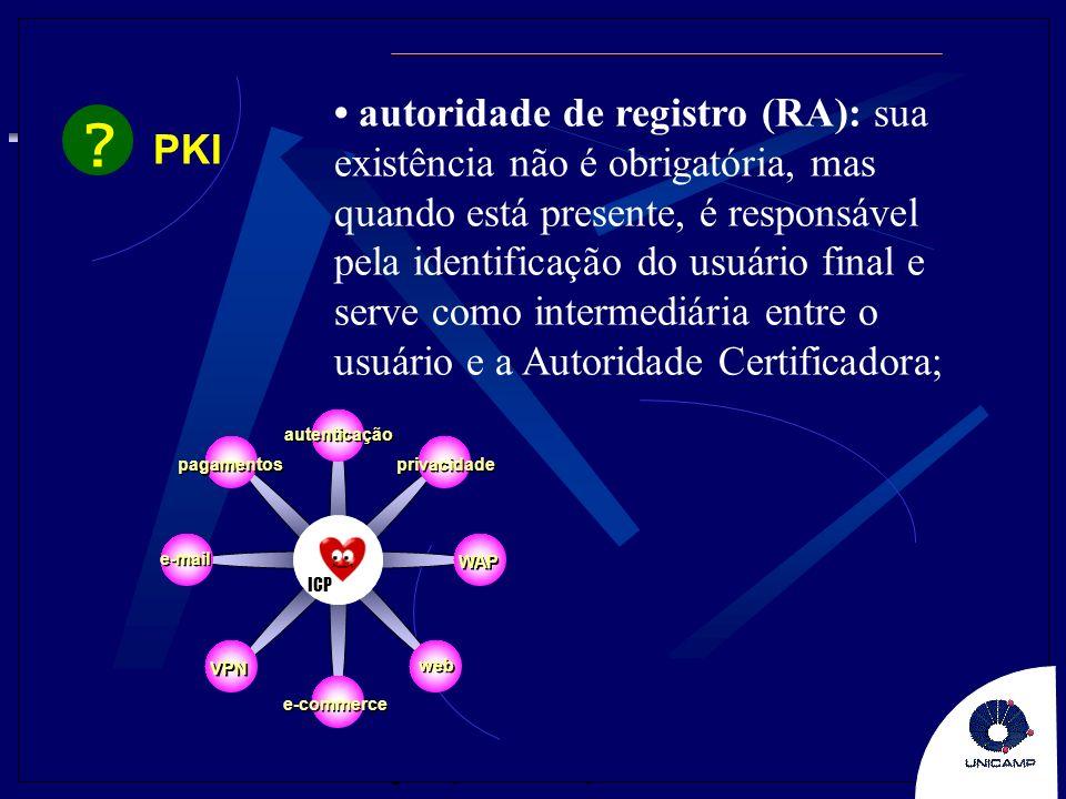 • autoridade de registro (RA): sua existência não é obrigatória, mas quando está presente, é responsável pela identificação do usuário final e serve como intermediária entre o usuário e a Autoridade Certificadora;