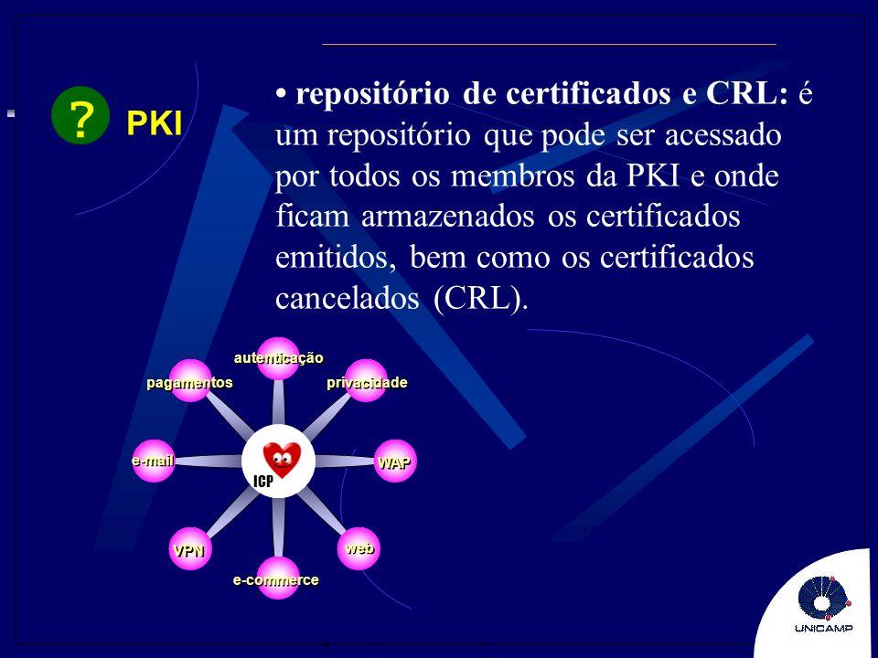 • repositório de certificados e CRL: é um repositório que pode ser acessado por todos os membros da PKI e onde ficam armazenados os certificados emitidos, bem como os certificados cancelados (CRL).