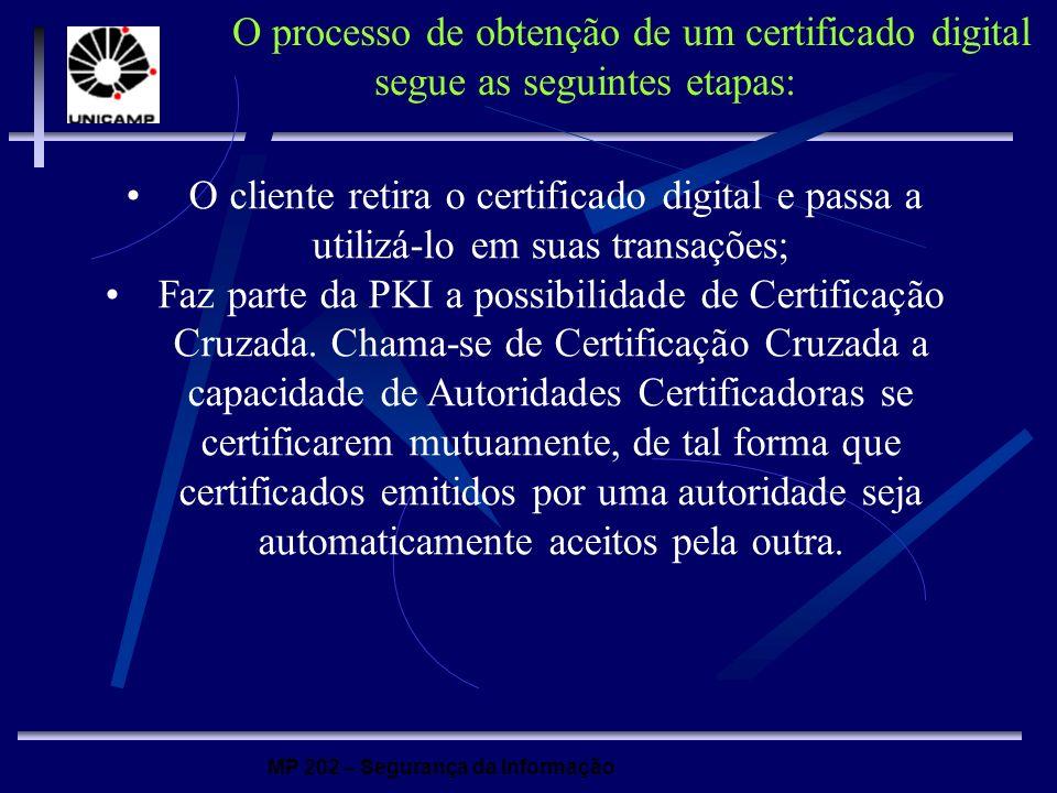 O processo de obtenção de um certificado digital