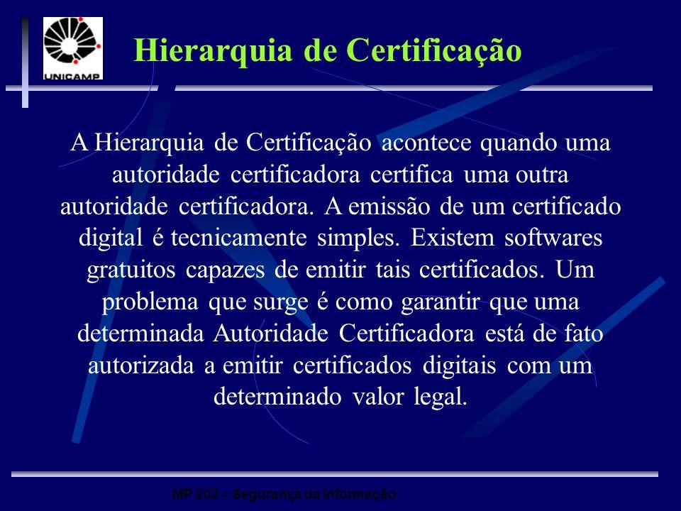 Hierarquia de Certificação