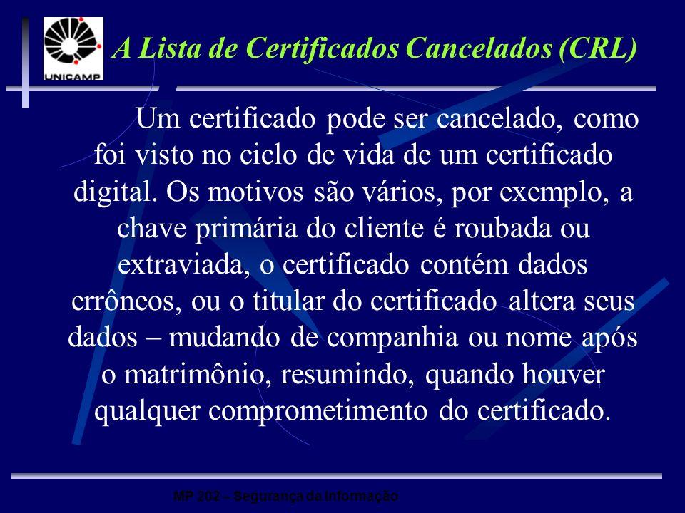 A Lista de Certificados Cancelados (CRL)