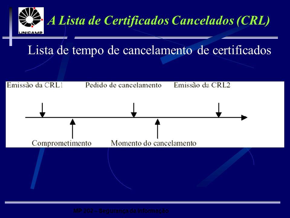 Lista de tempo de cancelamento de certificados