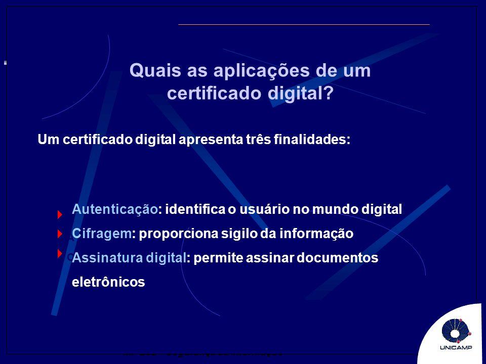 Quais as aplicações de um certificado digital