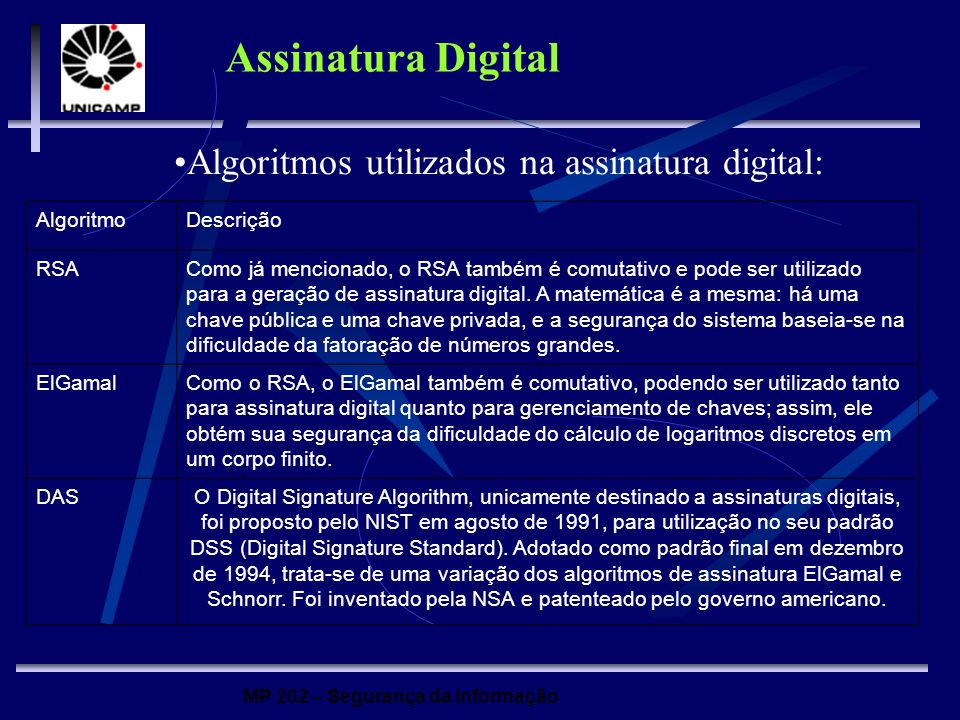 Algoritmos utilizados na assinatura digital:
