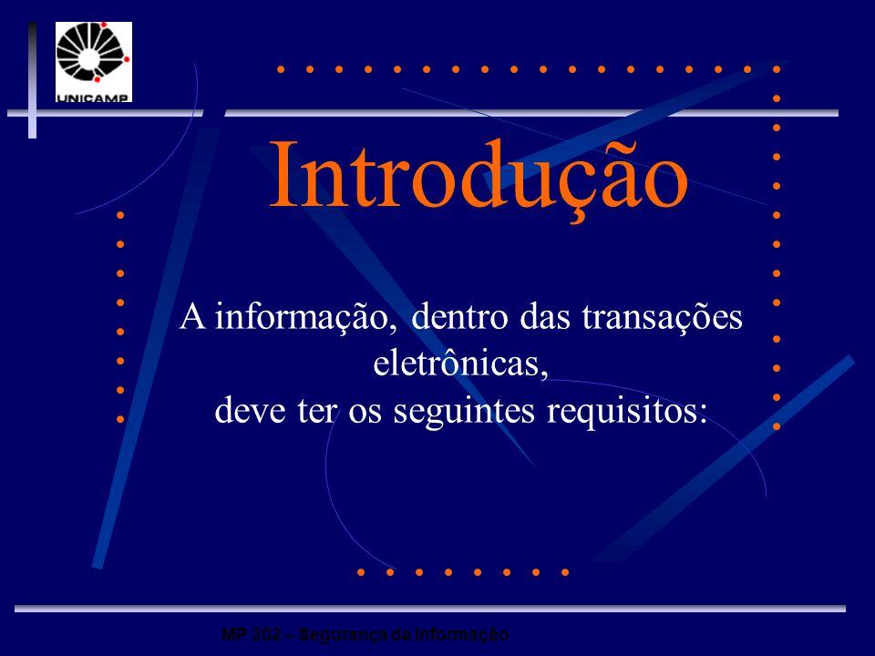 Introdução A informação, dentro das transações eletrônicas,