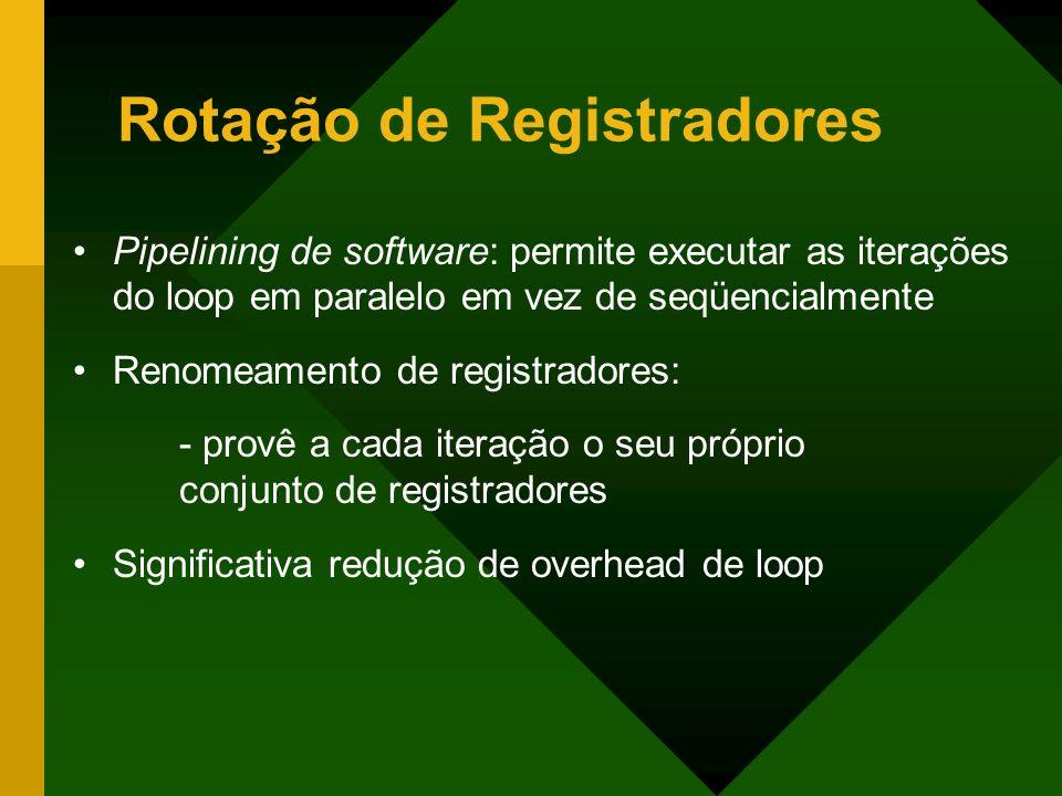 Rotação de Registradores