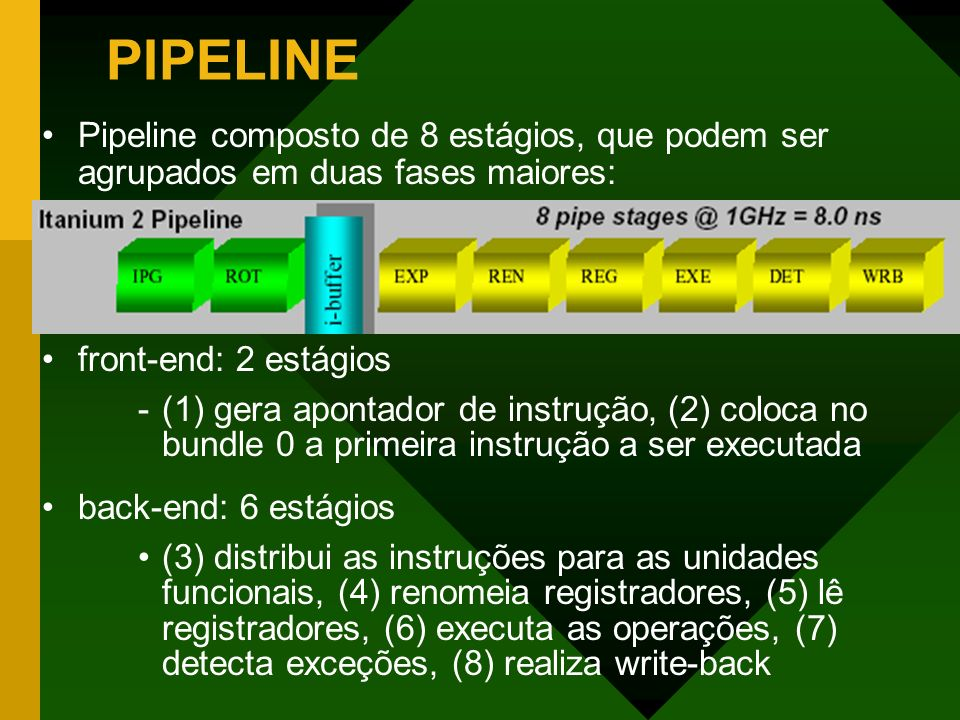 PIPELINEPipeline composto de 8 estágios, que podem ser agrupados em duas fases maiores: front-end: 2 estágios.