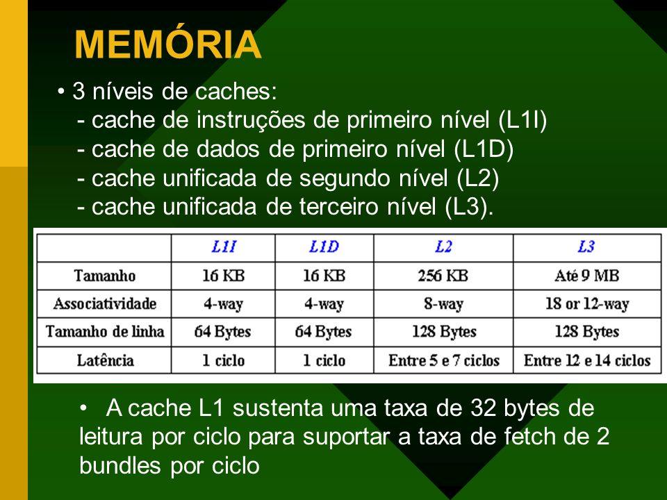 MEMÓRIA 3 níveis de caches: