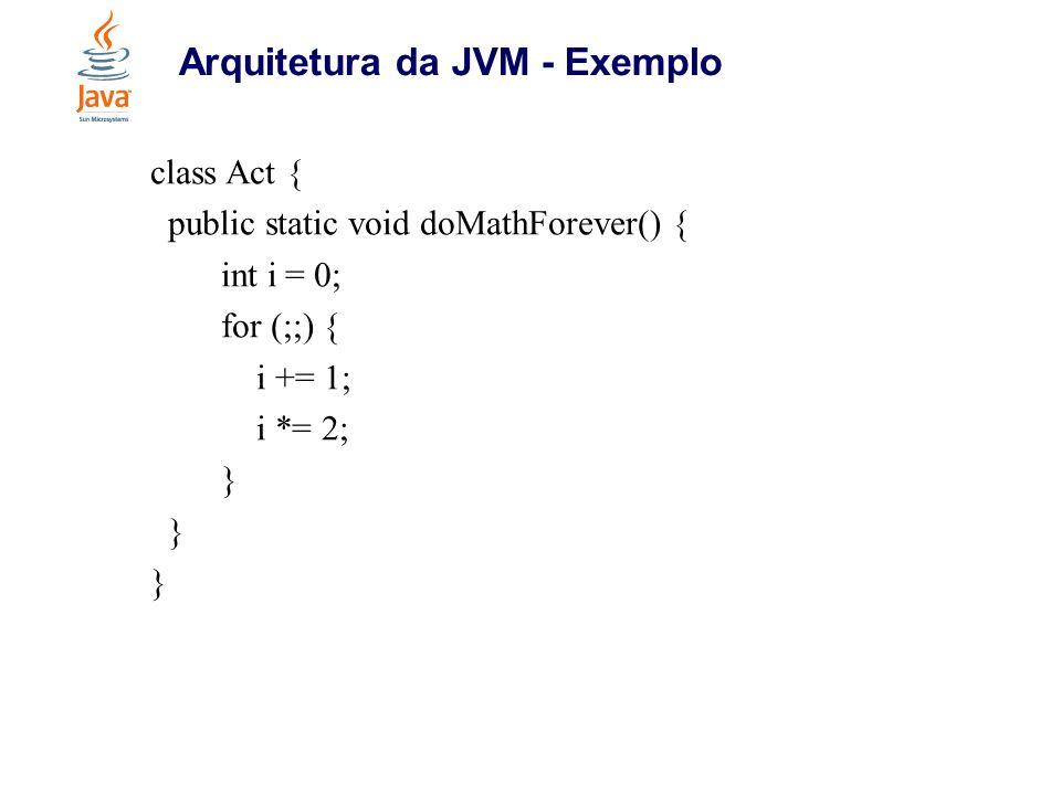 Arquitetura da JVM - Exemplo