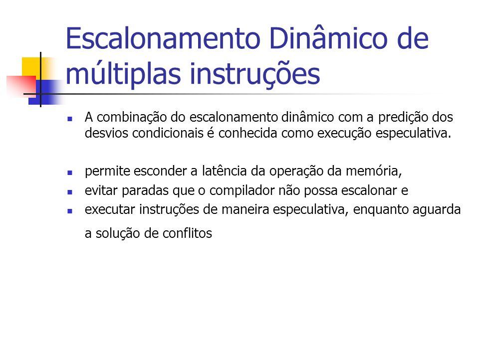 Escalonamento Dinâmico de múltiplas instruções