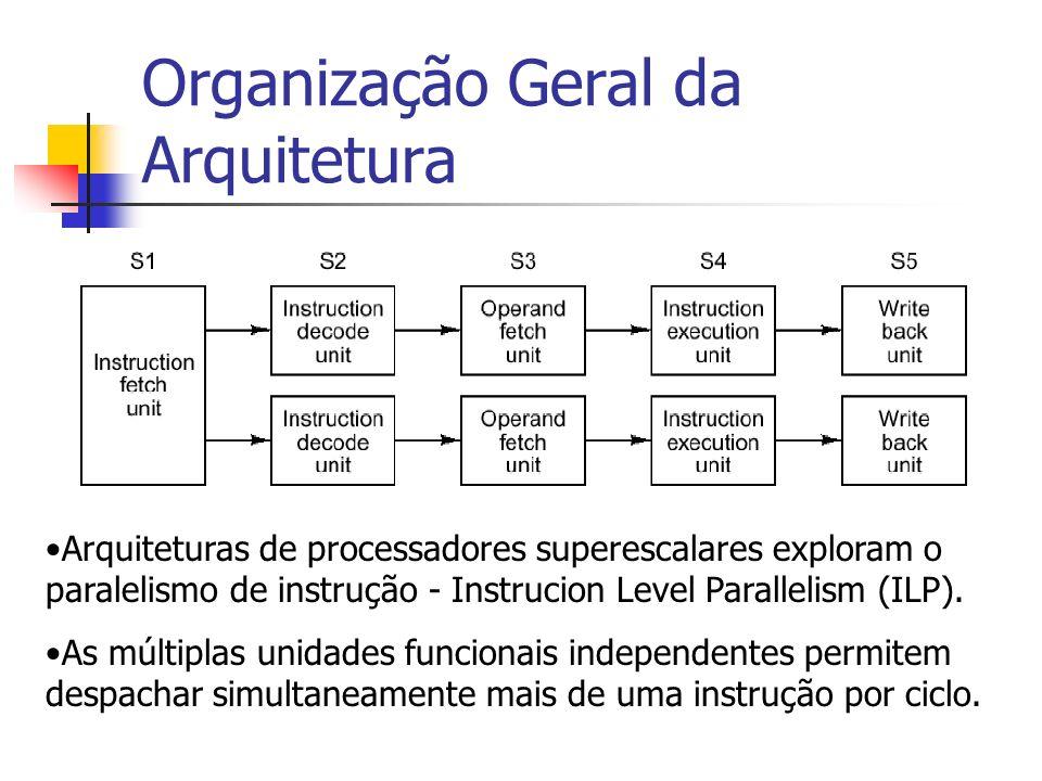 Organização Geral da Arquitetura