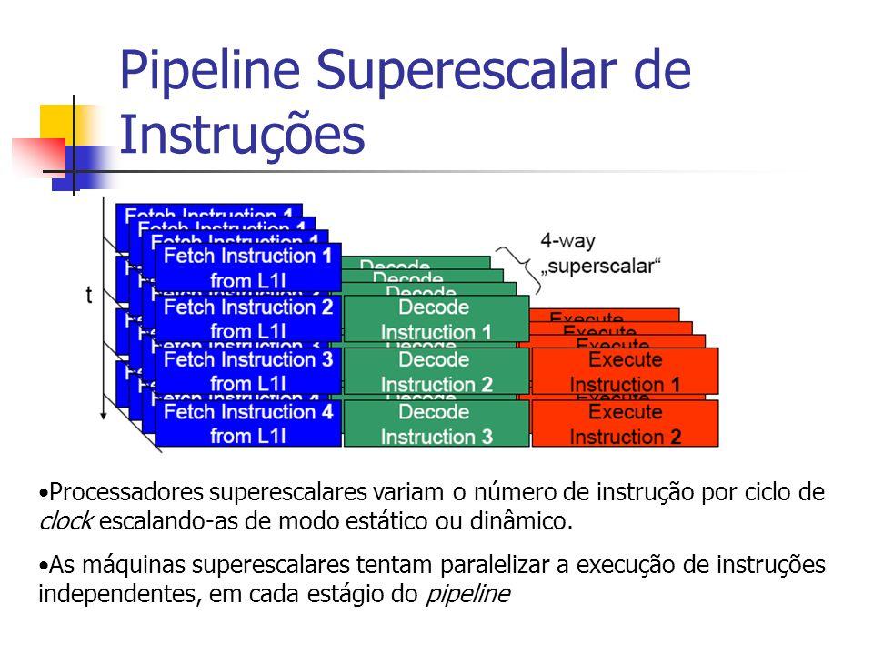 Pipeline Superescalar de Instruções