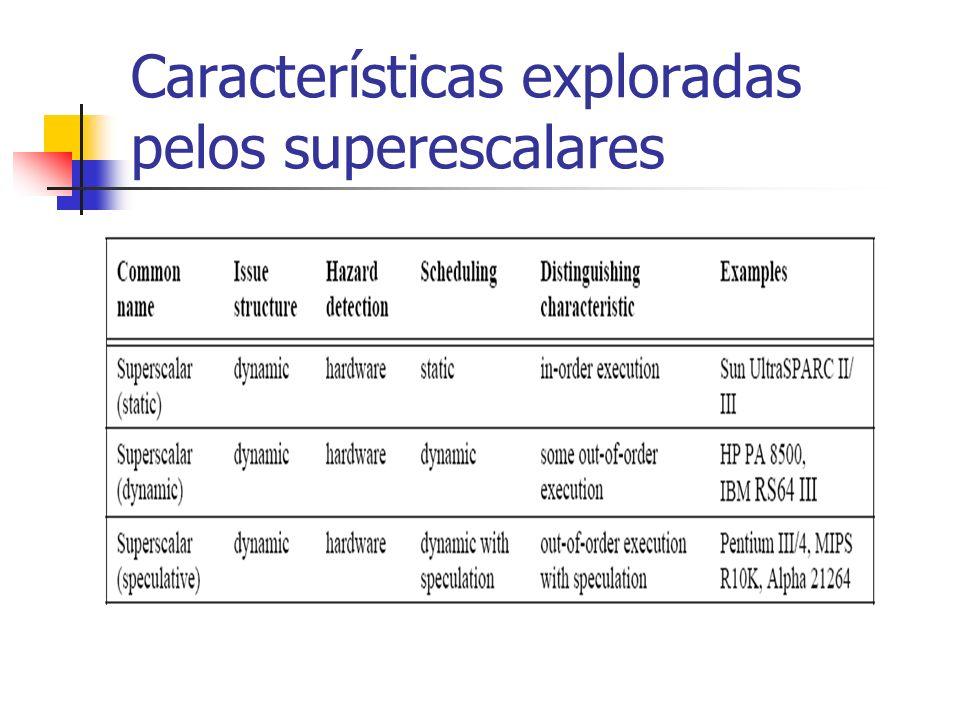 Características exploradas pelos superescalares