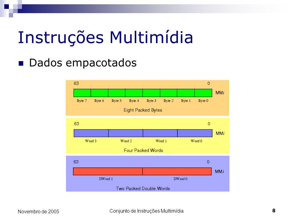 Instruções Multimídia