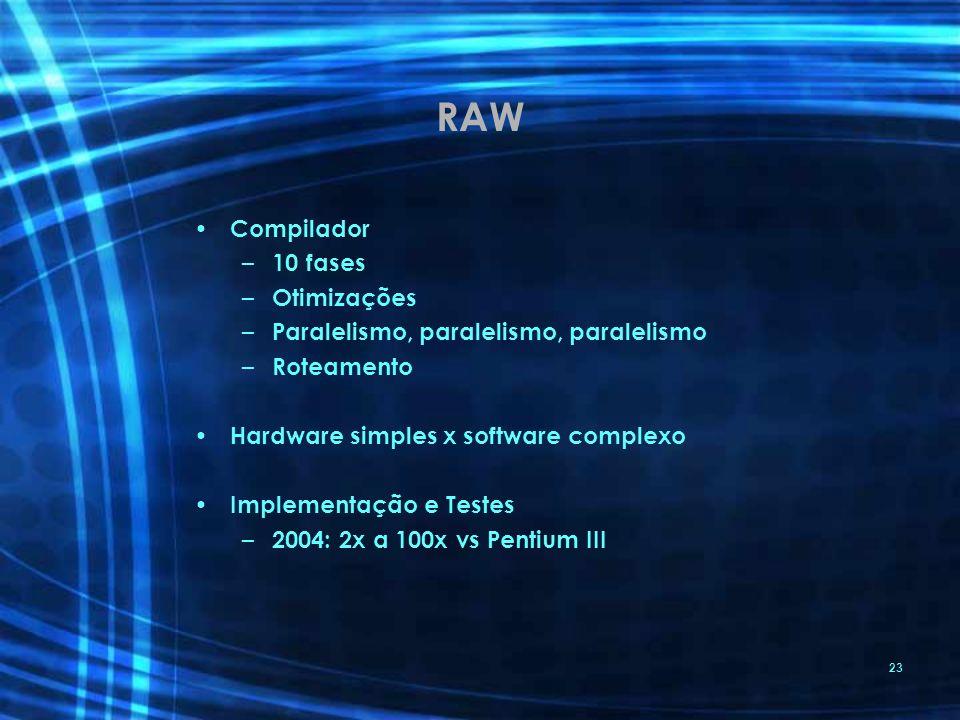 RAW Compilador 10 fases Otimizações