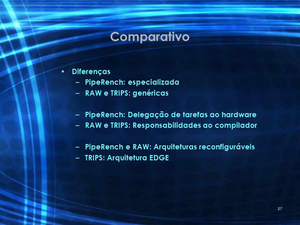 Comparativo Diferenças PipeRench: especializada RAW e TRIPS: genéricas