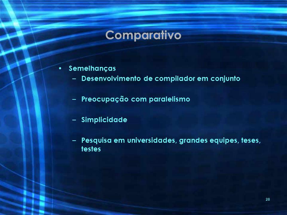 Comparativo Semelhanças Desenvolvimento de compilador em conjunto